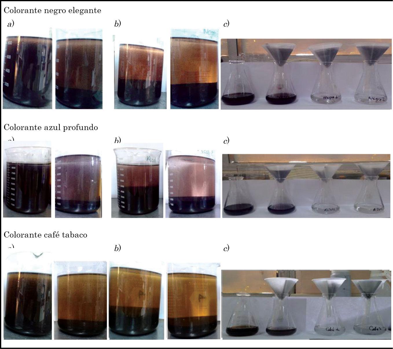 Reducción de color con cloruro de magnesio en soluciones con ...
