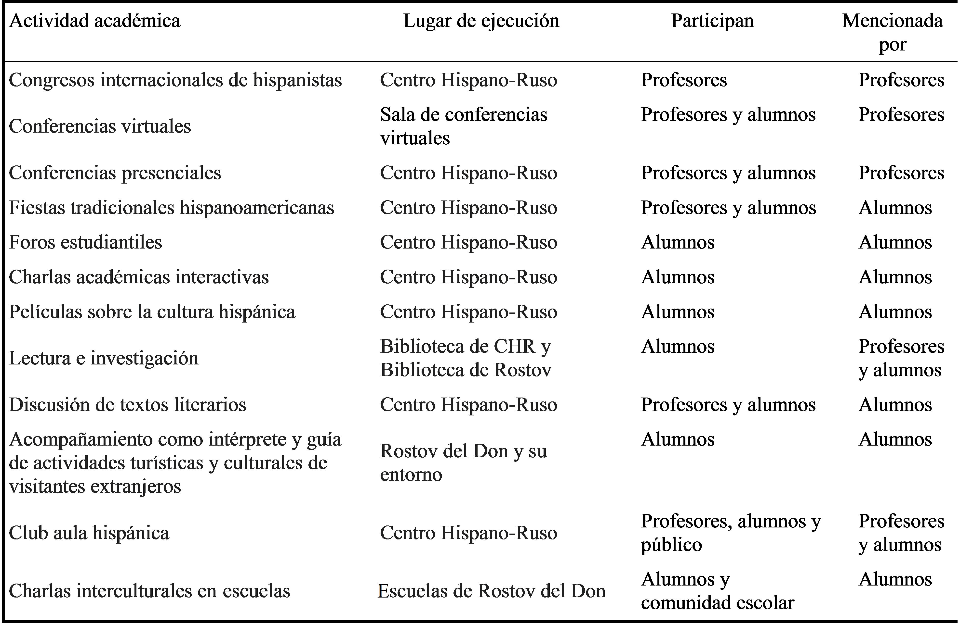 Inteligencia Cultural En La Universidad Estrategias