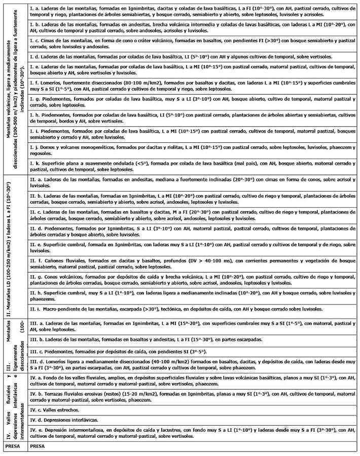 Visor Redalyc - Aplicación del enfoque geoecológico para la ...