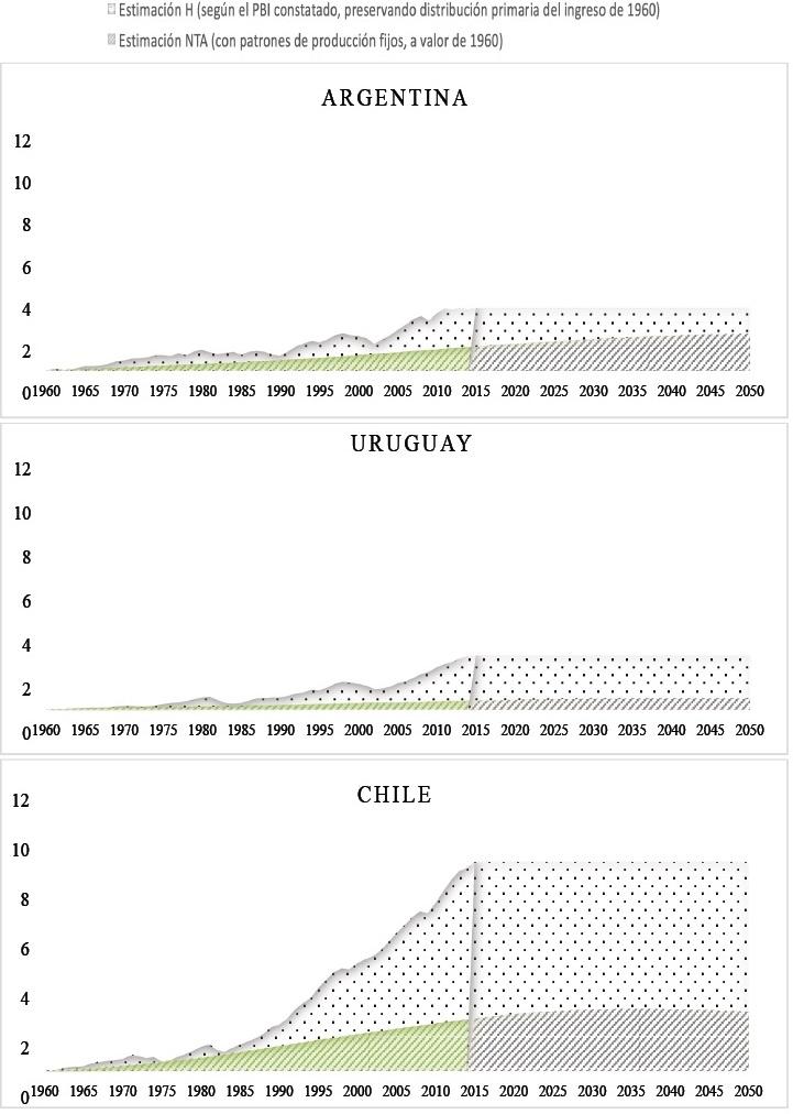 Visor Redalyc - Retos del envejecimiento para la protección social ...