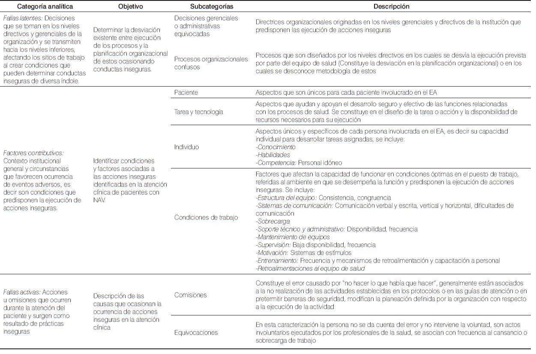 Visor Redalyc - Aspectos de no calidad en neumonía asociada al uso ...