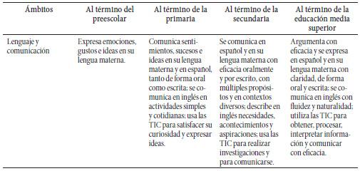 El Modelo Educativo En México El Planteamiento Pedagógico De La Reforma Educativa1