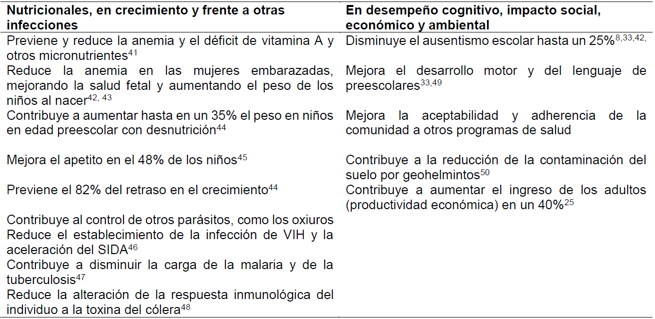 recenzii largi de medicamente antiparazitare