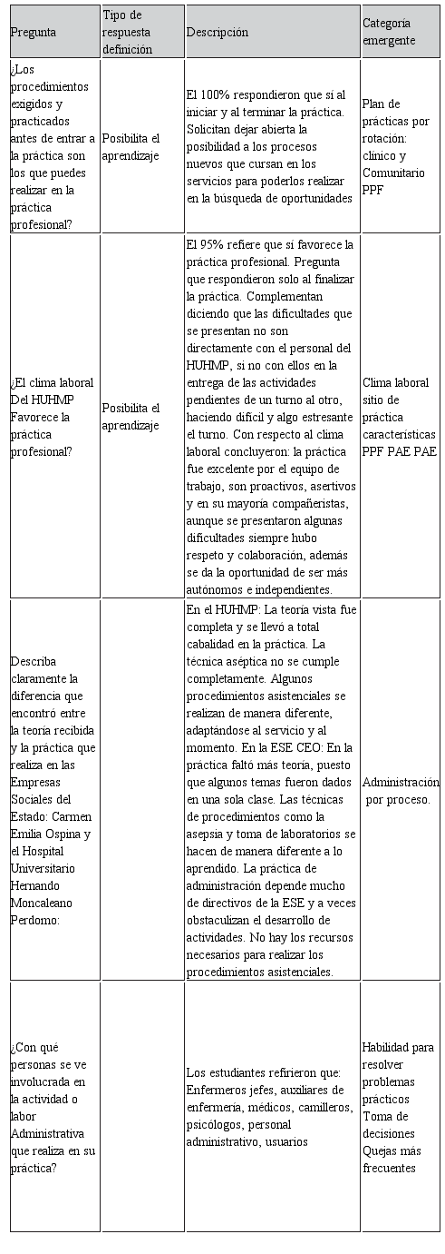 Magnífico Reanudar Habilidades Para Asistente Administrativo Médico ...