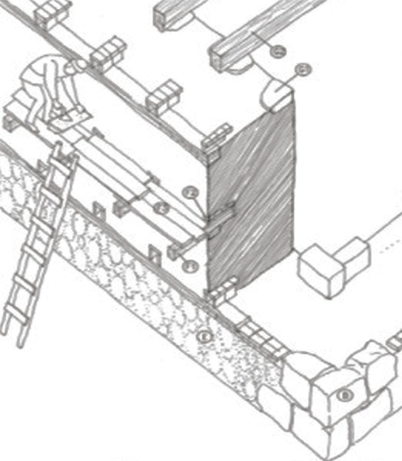 characterization of a 17th century fort case study of the fort la Metal Spade Shovel scaffolding system used during the 17th century called mechinales gil