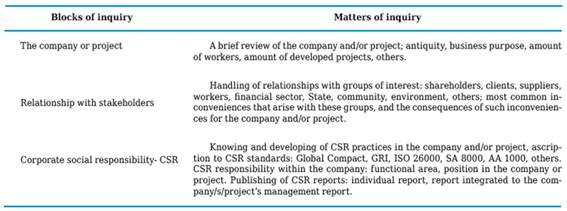 Analysis of construction projects stakeholders from