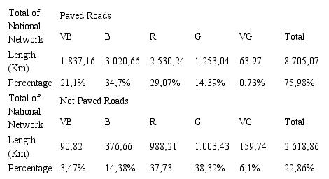 Visor Redalyc - E2CAV, Pavement layer thickness estimation