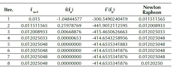 Pipe Friction Loss Calculator Excel