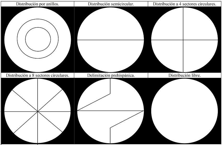 Visor Redalyc - Diseños Prehispánicos, Movimientos y ...
