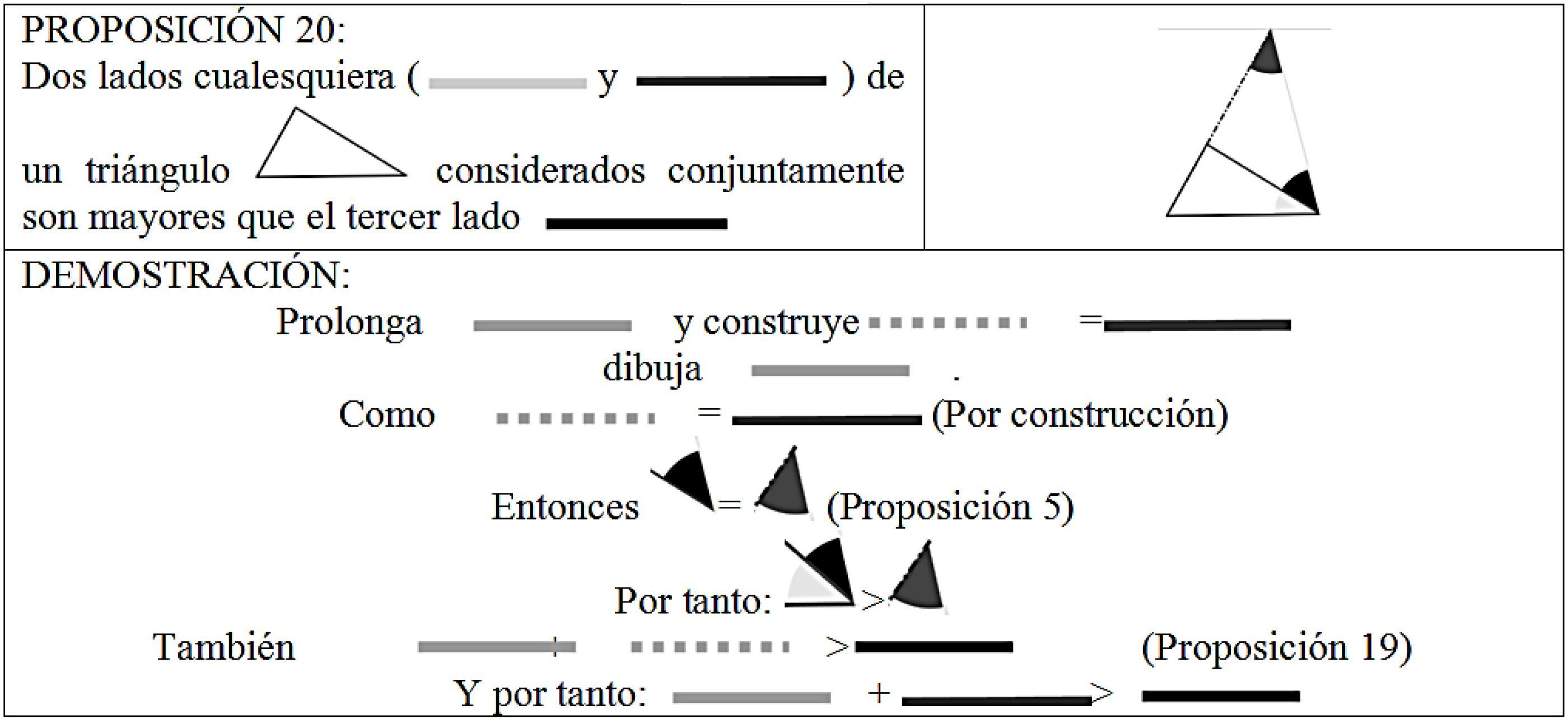 Formación del Profesorado y Demostración Matemática. Estudio ...