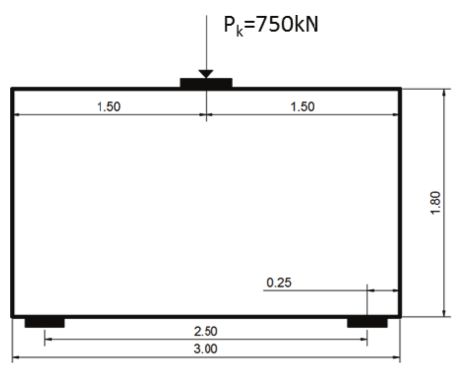 Analysis and design of reinforced concrete deep beams using