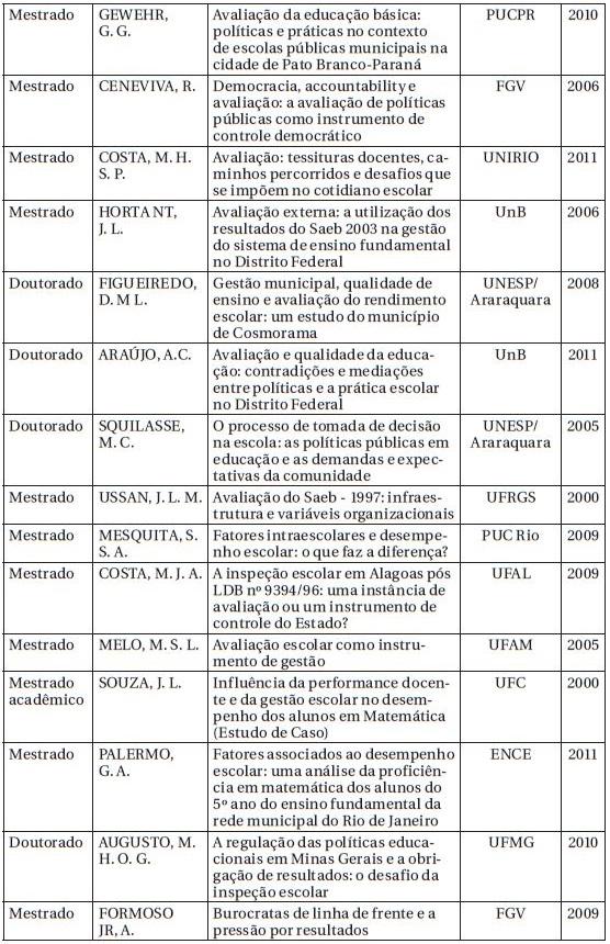 Carta de Apresentao em Ingls e Espanhol