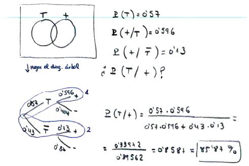 Visor redalyc un esquema de codificacin para el anlisis de las resolucin en la que es posible reconocer hasta 3 maneras de organizar la informacin de un problema lista diagrama en rbol y diagrama de venn ccuart Choice Image