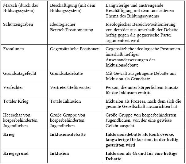 Groß Gleichnisse Und Metaphern Arbeitsblatt Bilder - Arbeitsblätter ...