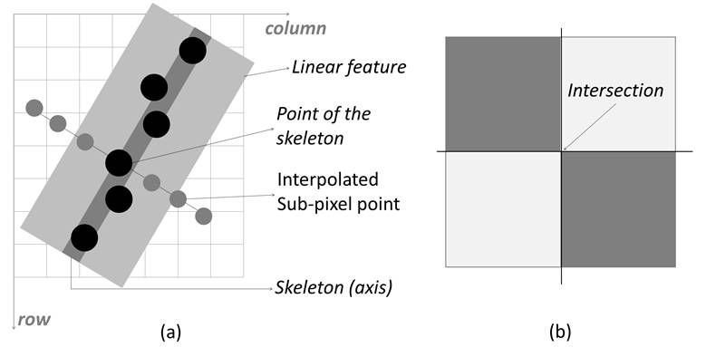 MEASURING PHOTOGRAMMETRIC CONTROL TARGETS IN LOW CONTRAST IMAGES