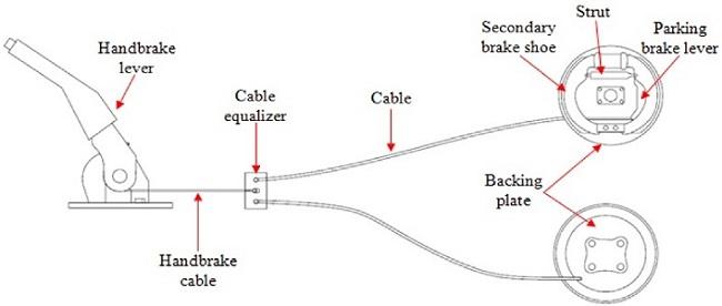 figure 2  typical parking brake system