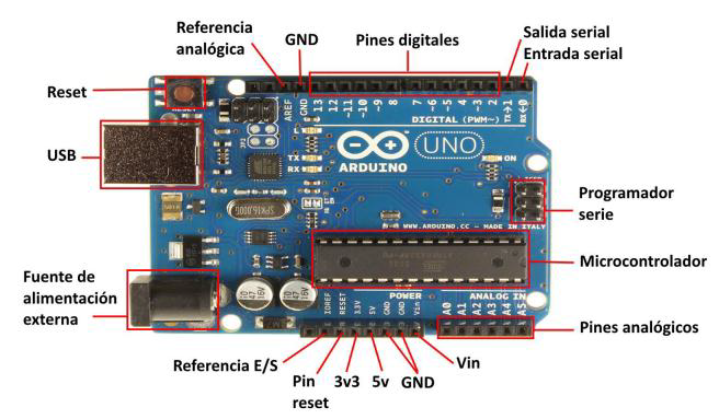 Implementation of an OBD-II diagnostics tool over CAN-BUS with Arduino
