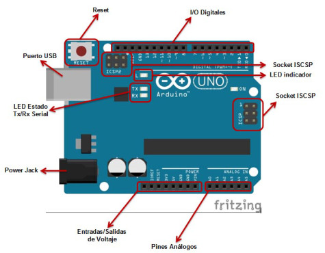 Help button for elderly people on the Arduino platform