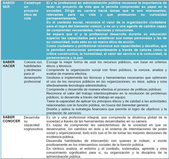 Experiencia de la Definición de Competencias en la Escuela de ...