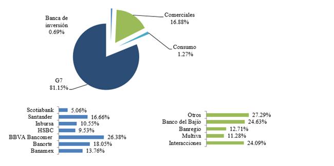 Competencia Inclusión Y Desarrollo Del Sistema Financiero