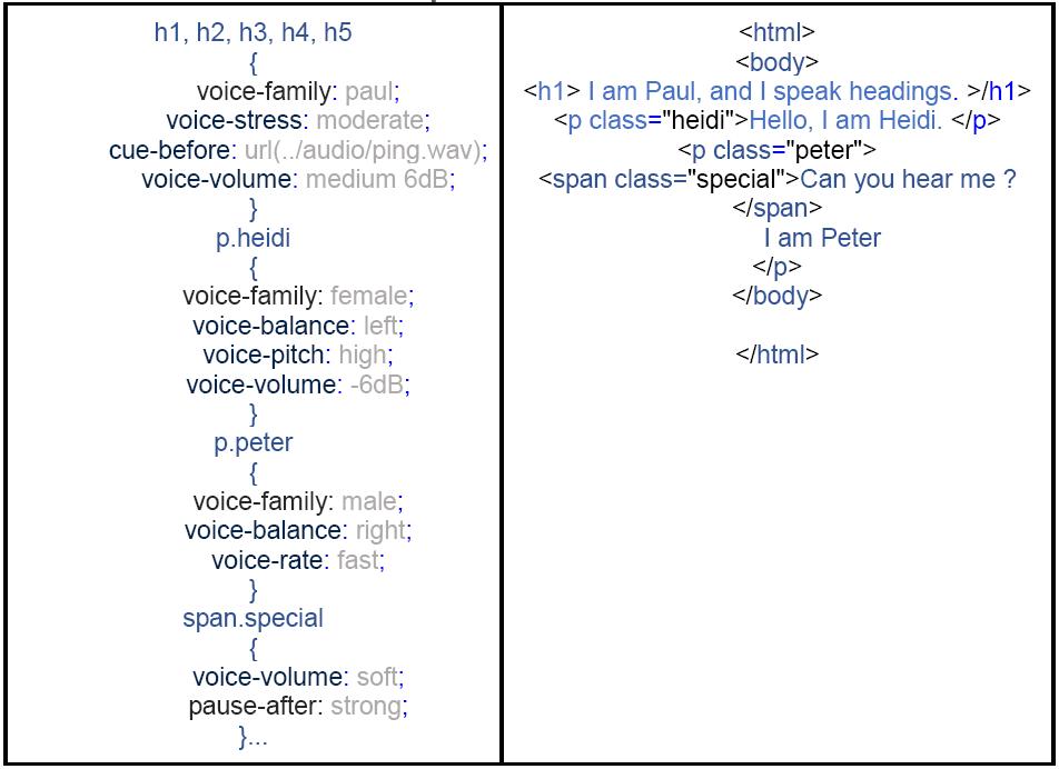 aaab7dec43 Visor Redalyc - Accesibilidad de los contenidos en un repositorio ...