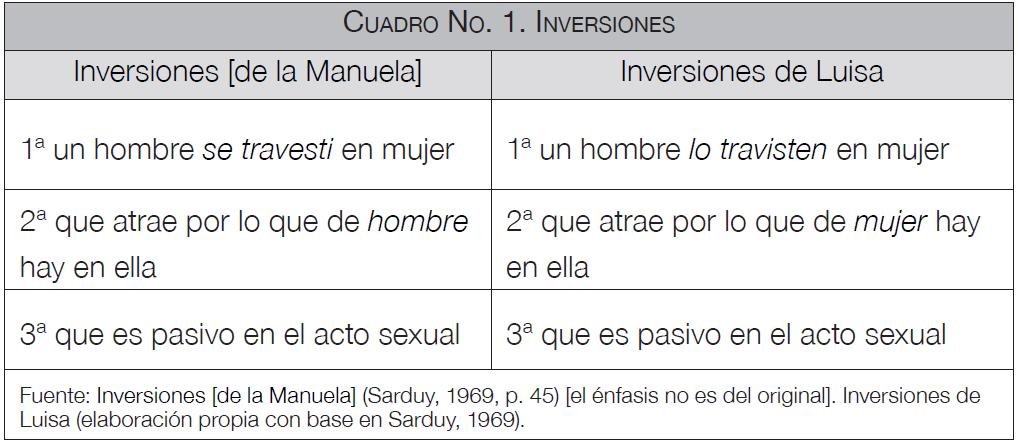Prostitutas png femenina sinonimos