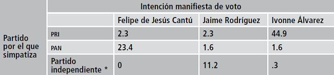 Los Momentos De La Verdad Estados Unidos En 2020 Cubadebate
