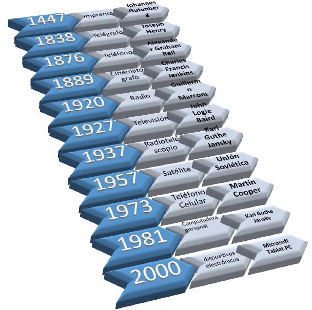 Visor de artículos científicos generados a partir de XML-JATS4R por 9781730fd1e