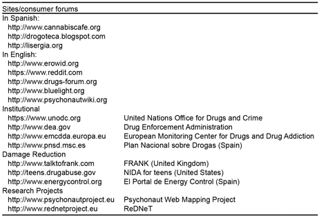 An approach to the new psychoactive drugs phenomenon