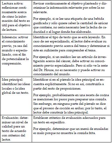 Comprensión De Textos Expositivos Consideraciones Teóricas Y Pedagógicas