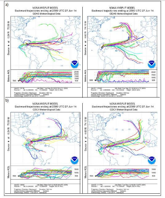 24deb551e Origen de trayectorias de masas de aire con Hysplit (múltiples corrientes  atmosféricas) para el 27 de junio de 2014 a) base meteorológica GDAS1°, ...