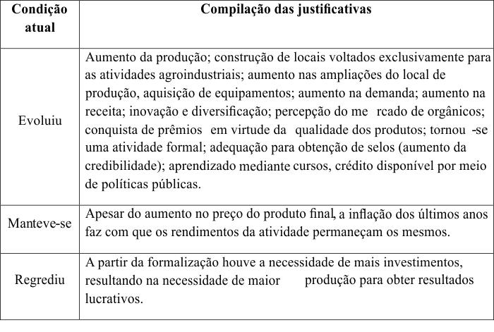 Visor Redalyc - O Processo Decisório na Criação de Unidades
