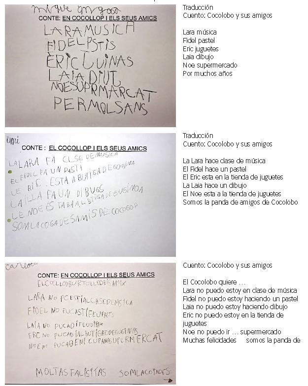 Visor Redalyc - Las listas en el aprendizaje inicial de la escritura