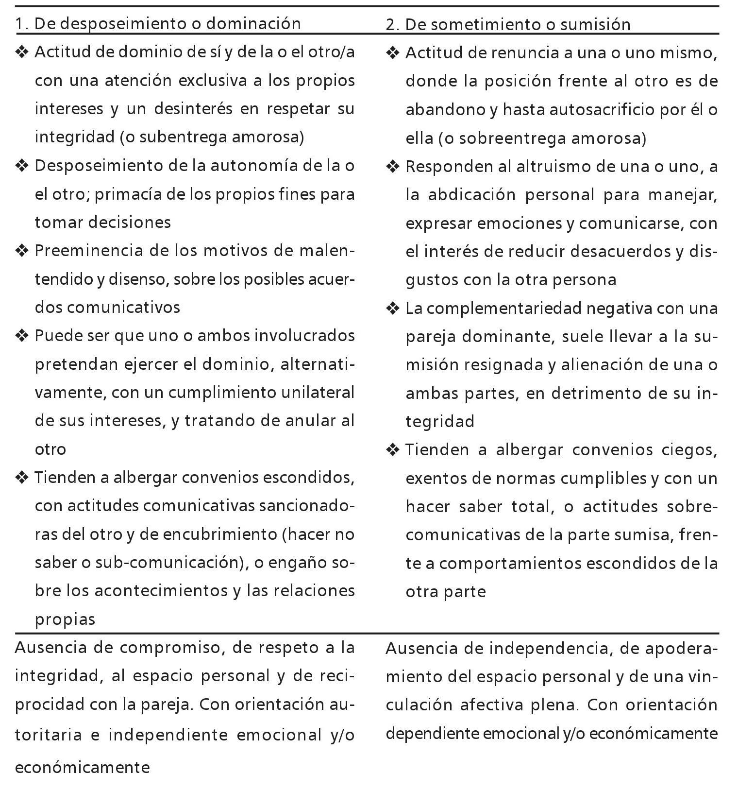 Visor Redalyc - LIBERTAD Y DOMINIO VS. COMPROMISO Y DEPENDENCIA EN ...