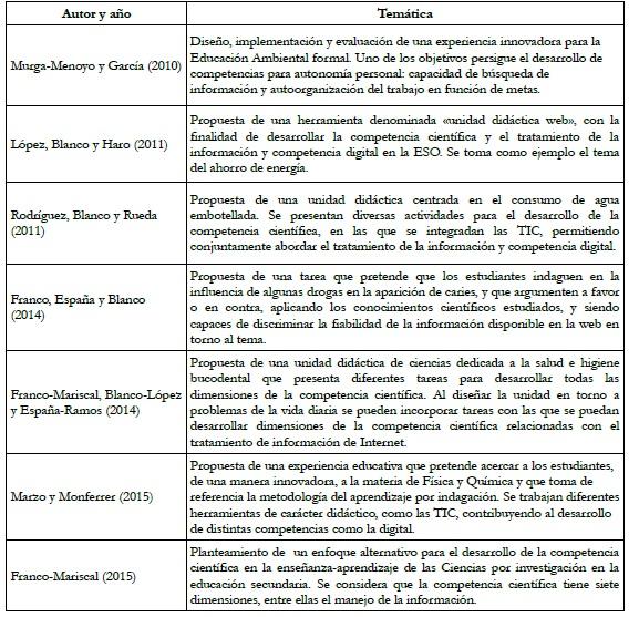 Visor Redalyc - La competencia informacional-digital en la enseñanza ...